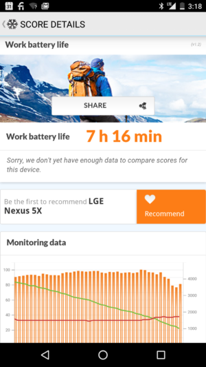 Nexus-5x-AH-battery-life