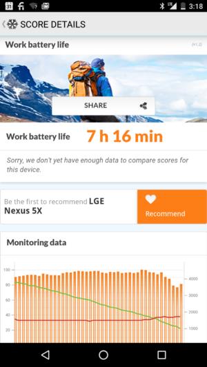 Nexus-5x-AH-battery-life