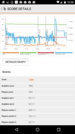 Nexus 6p AH benchmarks 02
