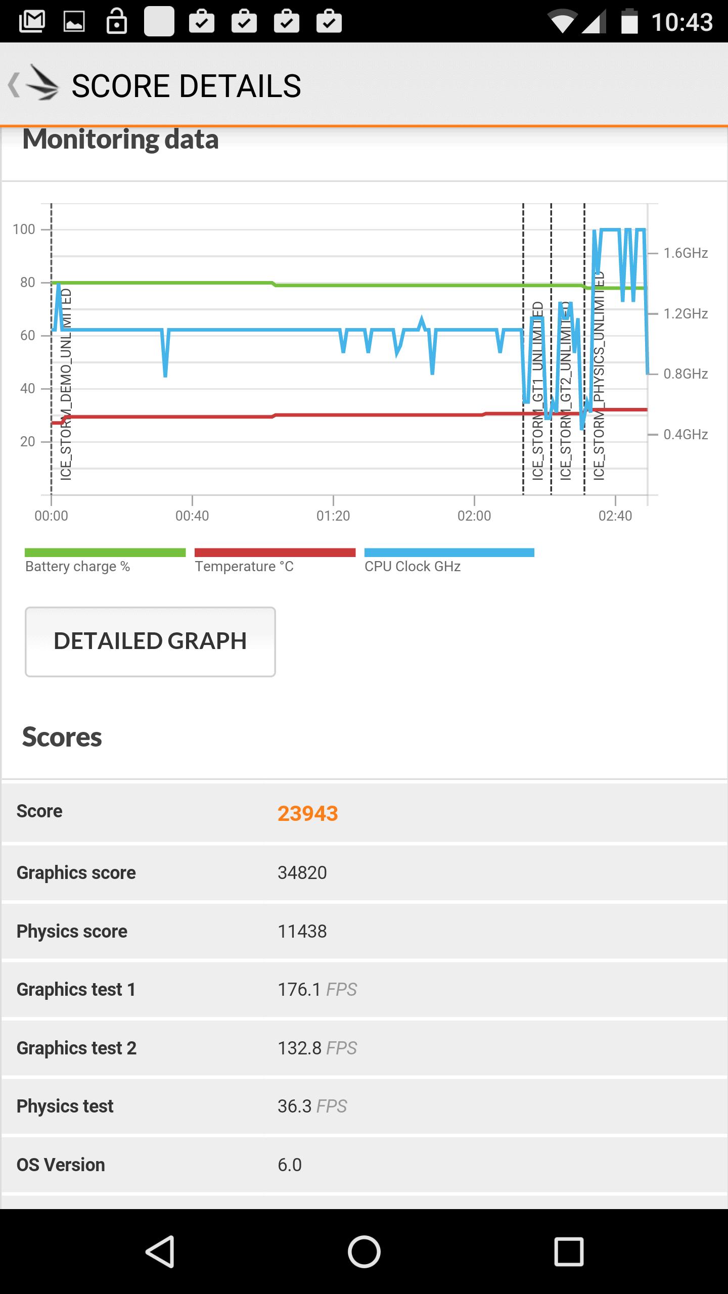 Nexus 6p AH benchmarks 04