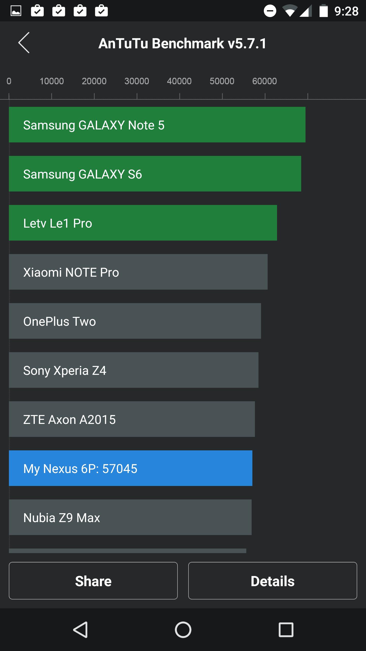 Nexus 6p AH benchmarks 06