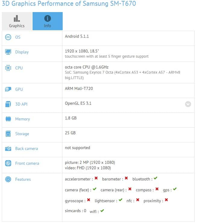 samsung galaxy view GFXbench
