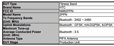 HTC Fitness Band2 KK