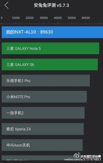 Huawei Mate 8 AnTuTu_1