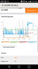 LG V10 AH benchmark 02