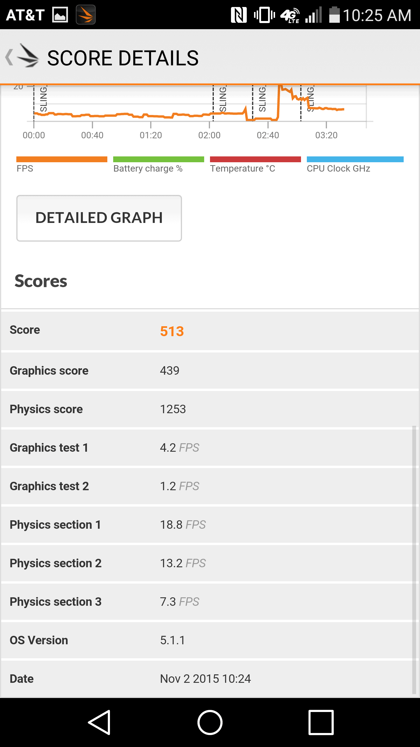 LG V10 AH benchmark 03