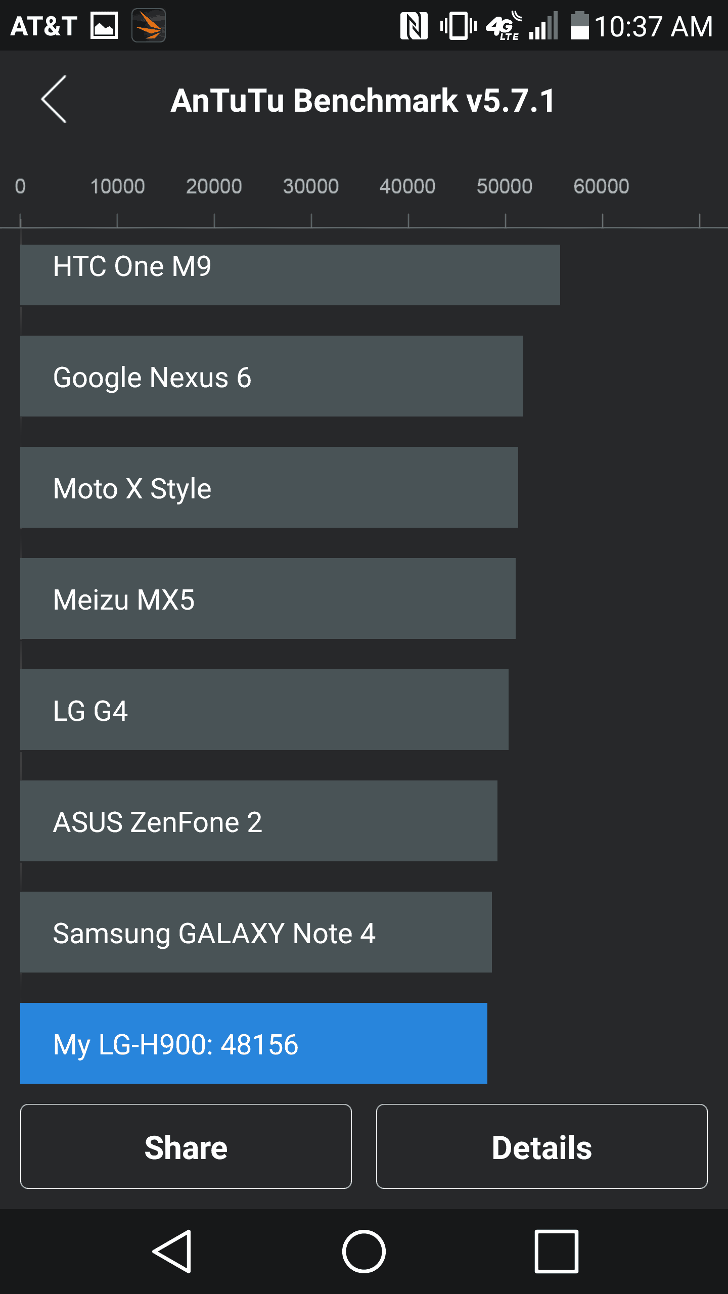 LG V10 AH benchmark 07