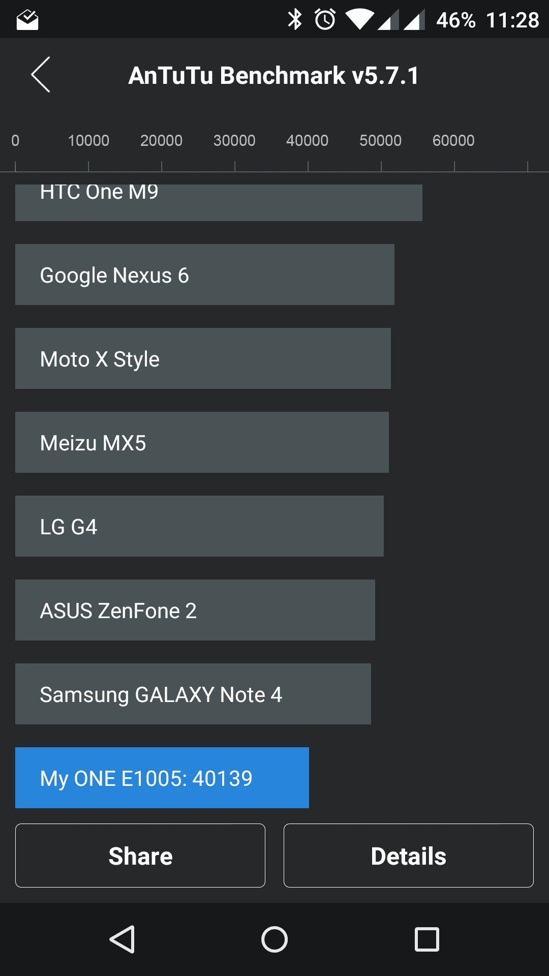 OnePlus X AH Benchmark 02