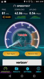 Speed Test on LTE