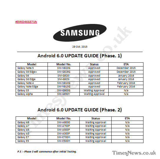 Samsung Marshmallow roadmap October 2015 KK