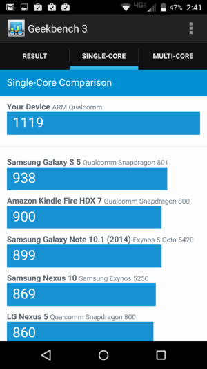 DROID Turbo 2 benchmarks