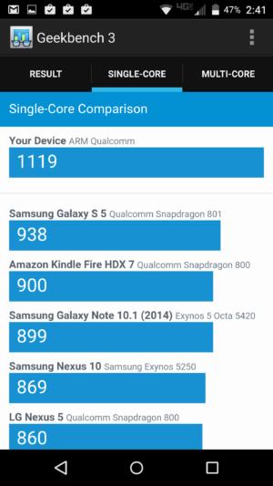 DROID Turbo 2 benchmarks