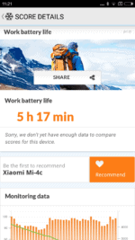 Xiaomi-Mi-4c-AH-battery-pcmark