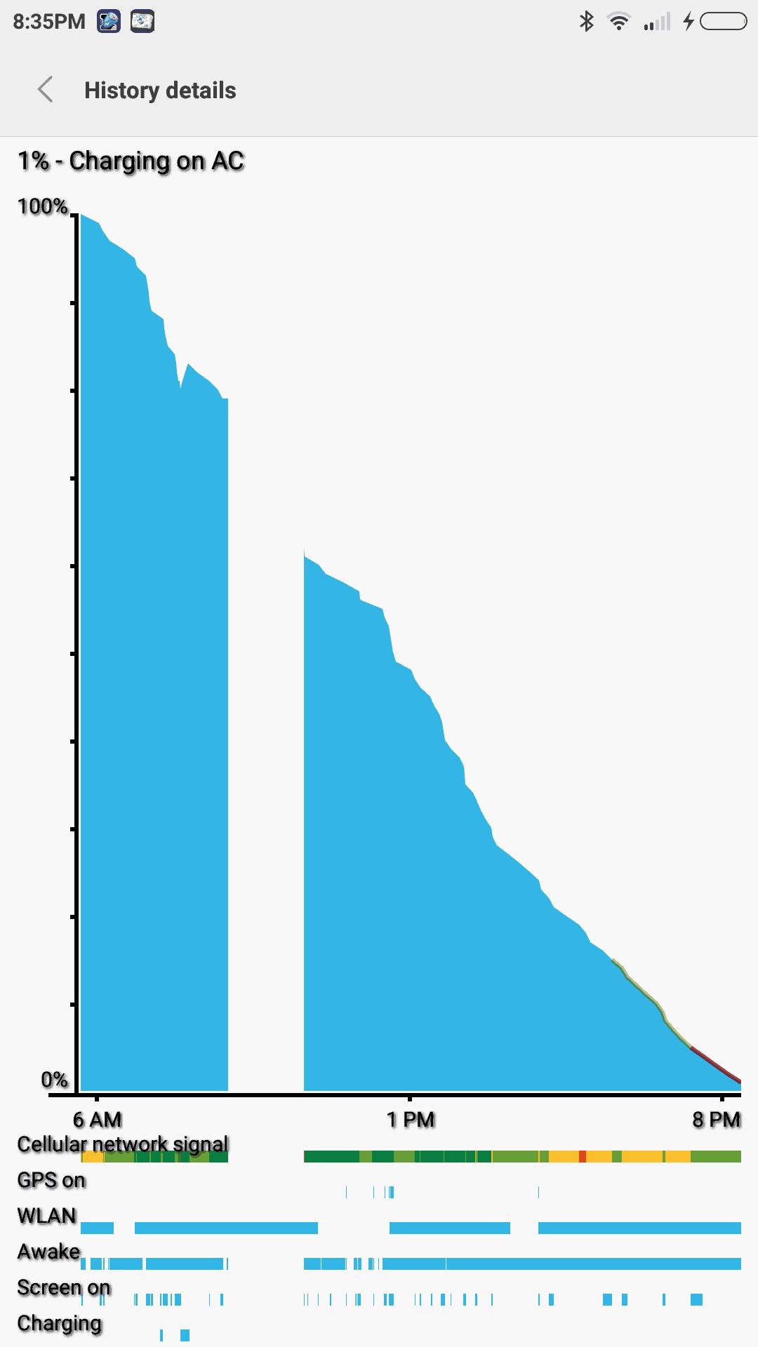 Xiaomi Redmi Note 2 AH battery 02