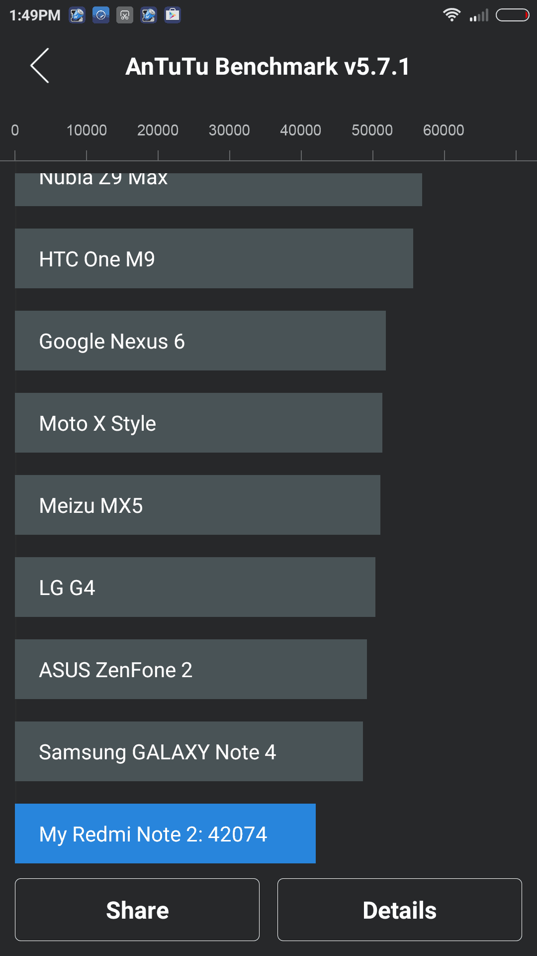 Xiaomi Redmi Note 2 AH benchmarks 04