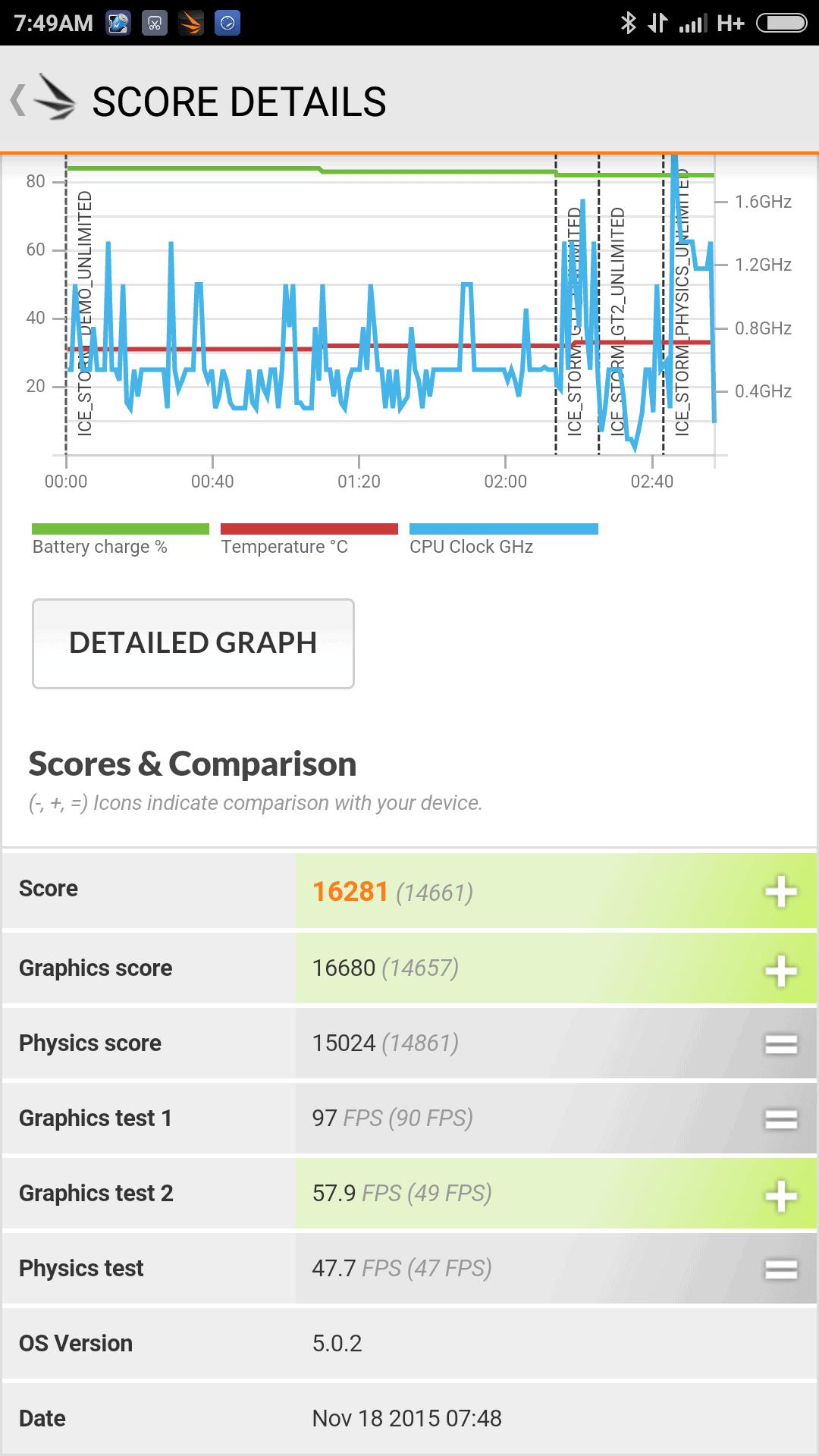 Xiaomi Redmi Note 2 AH benchmarks 09