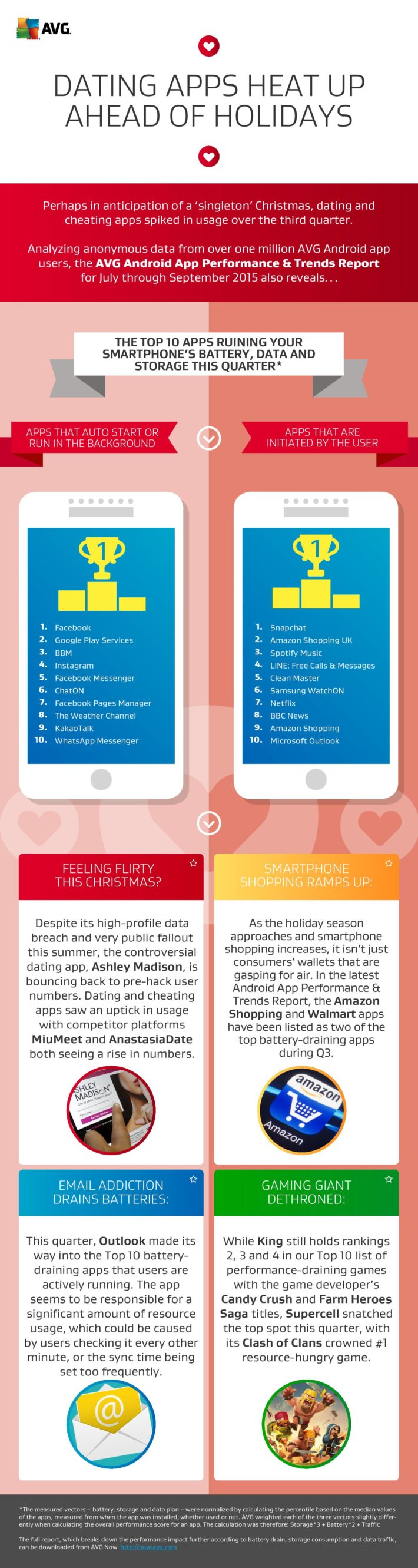 AVG_Q3 APP REPORT INFOGRAPHIC_FINAL-page-001