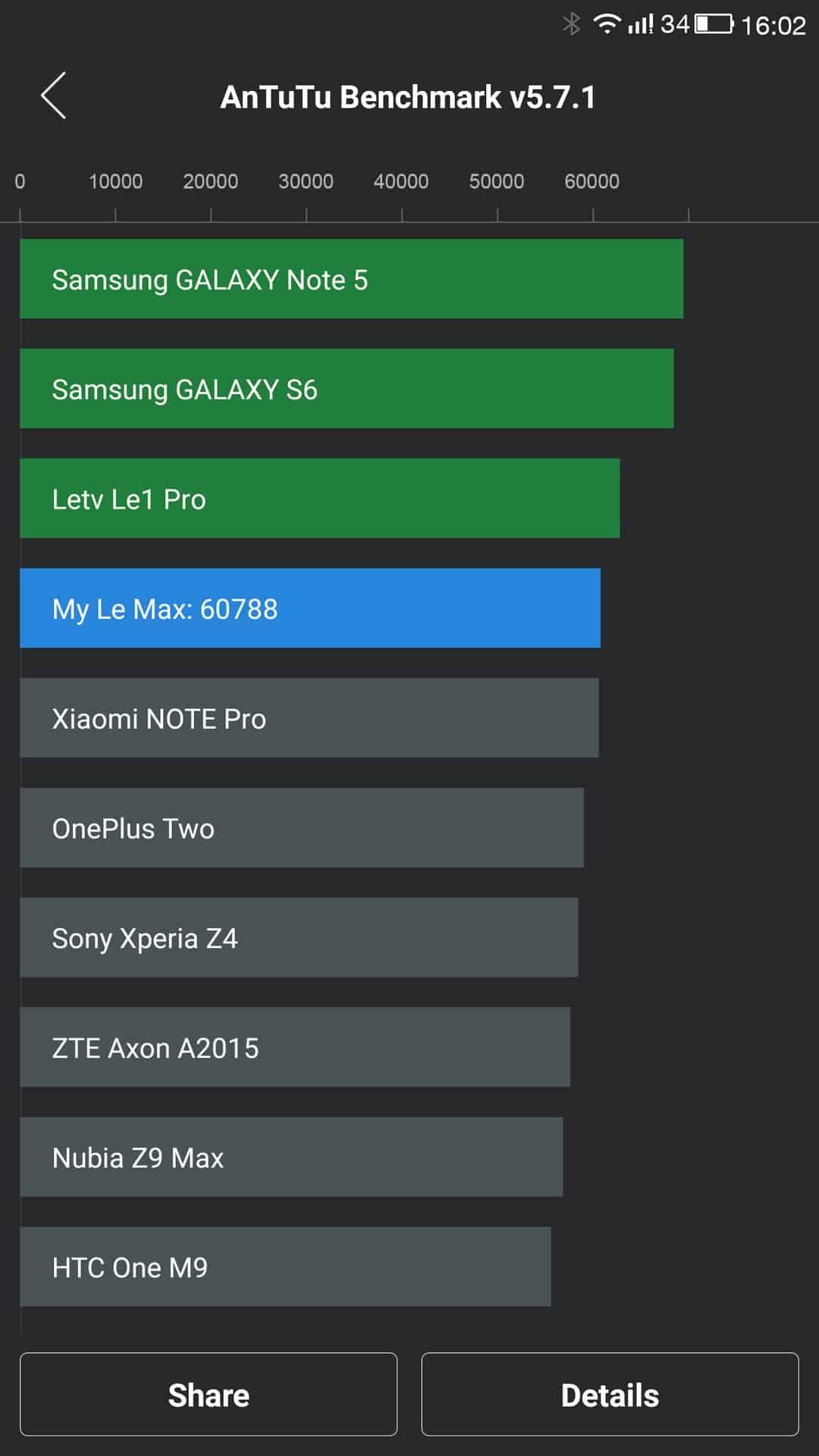 Letv Le Max AH Screenshot benchmark 2