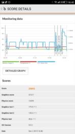 Letv Le Max AH Screenshot benchmark 6