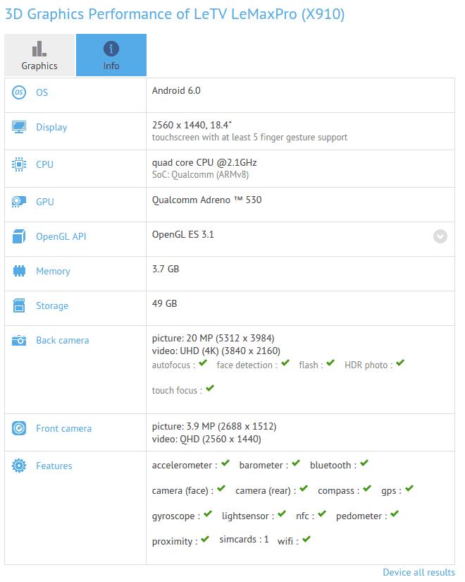 Letv Le Max Pro GFXBench 1