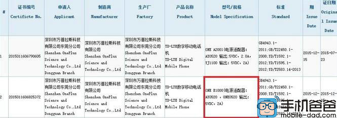 OnePlus 2 Mini 3C Certification_1