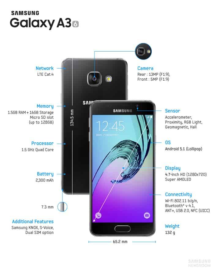 Samsung Galaxy A3 2nd gen 2