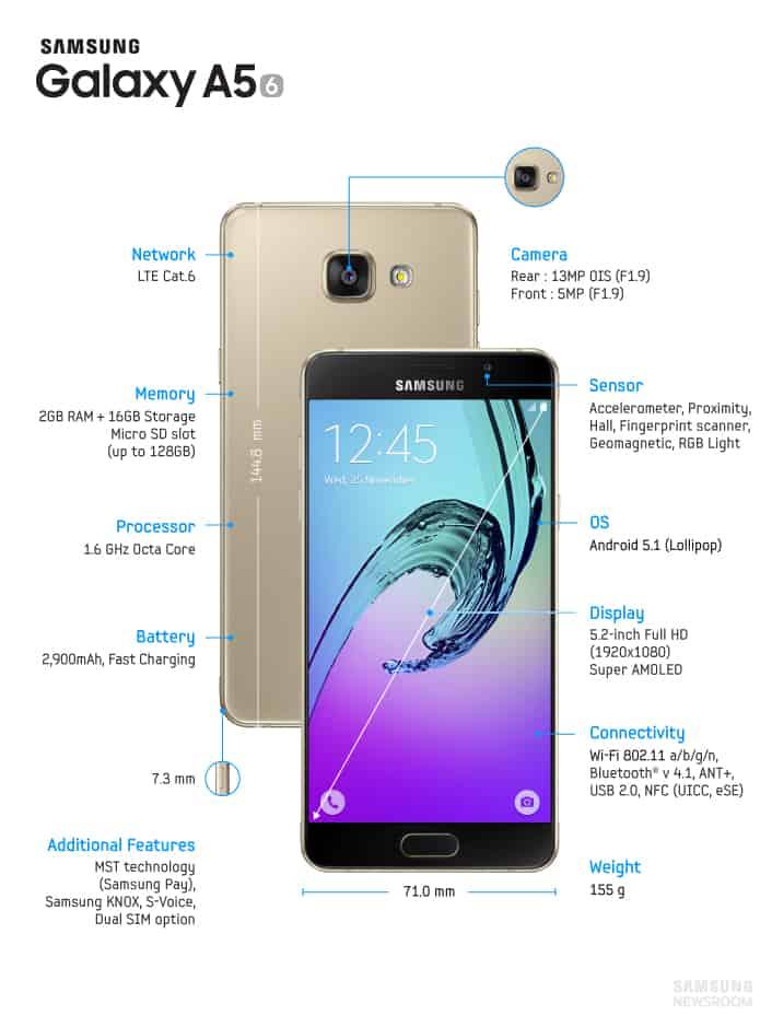 Samsung Galaxy A5 2nd gen 2