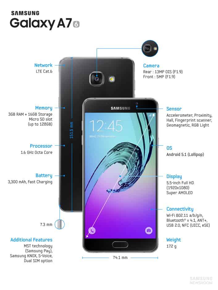 Samsung Galaxy A7 2nd gen 2