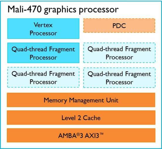 processor diagram