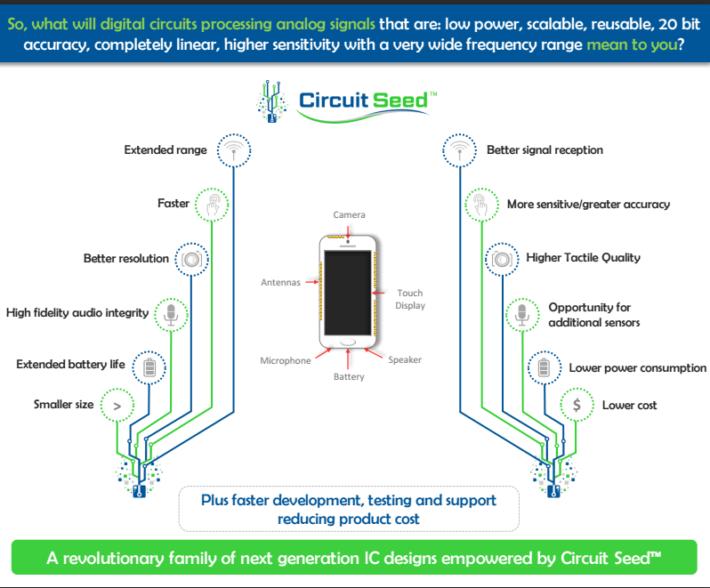 Circuit_Seed_PDF_Capture