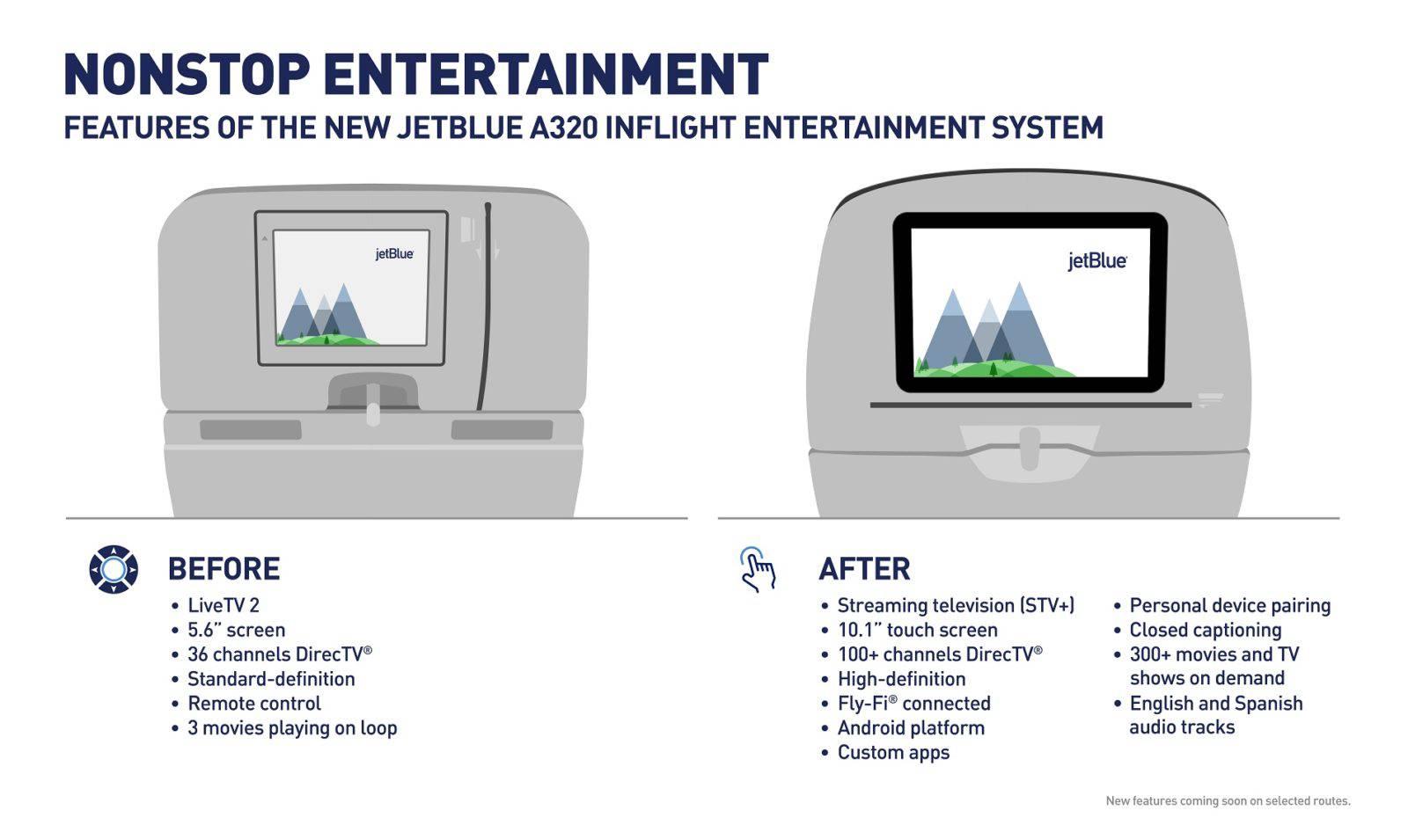 JetBlue Infotainment PTV 01