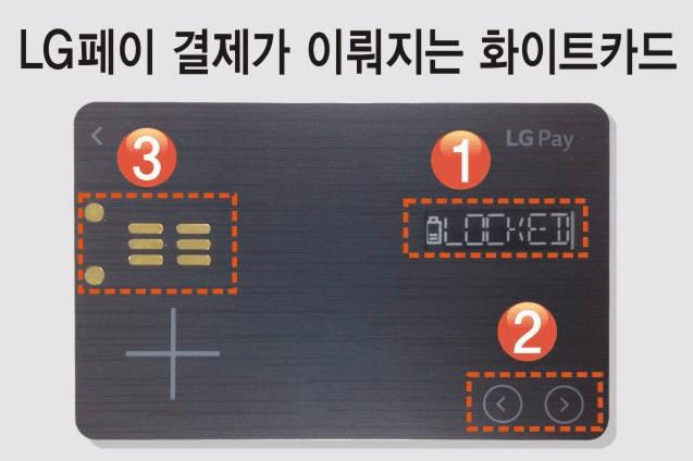 LG Pay Card 02