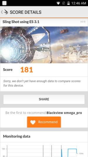 Omega Pro Benchmarks