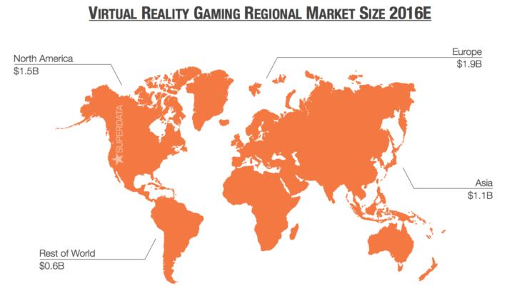 SuperData-Virtual-Reality-2016