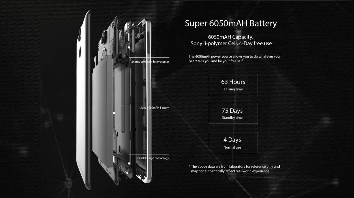 Ulefone Power GB 03