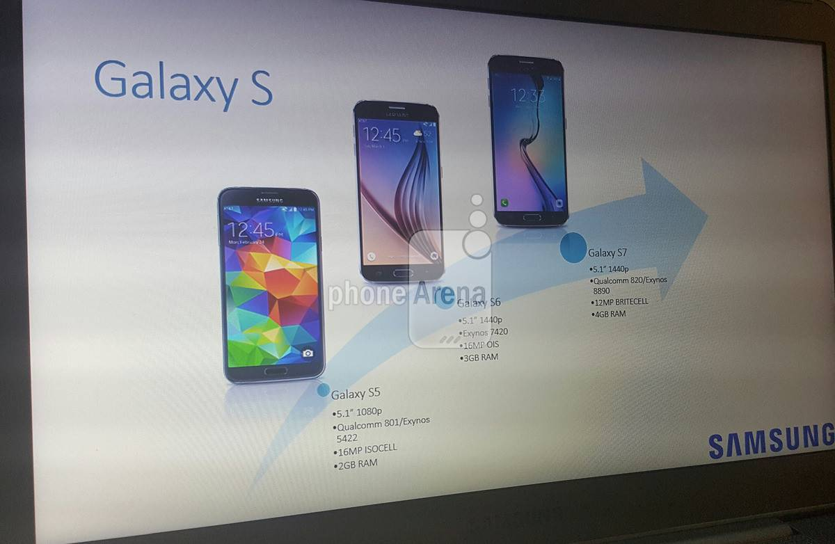 galaxy-s7-slide