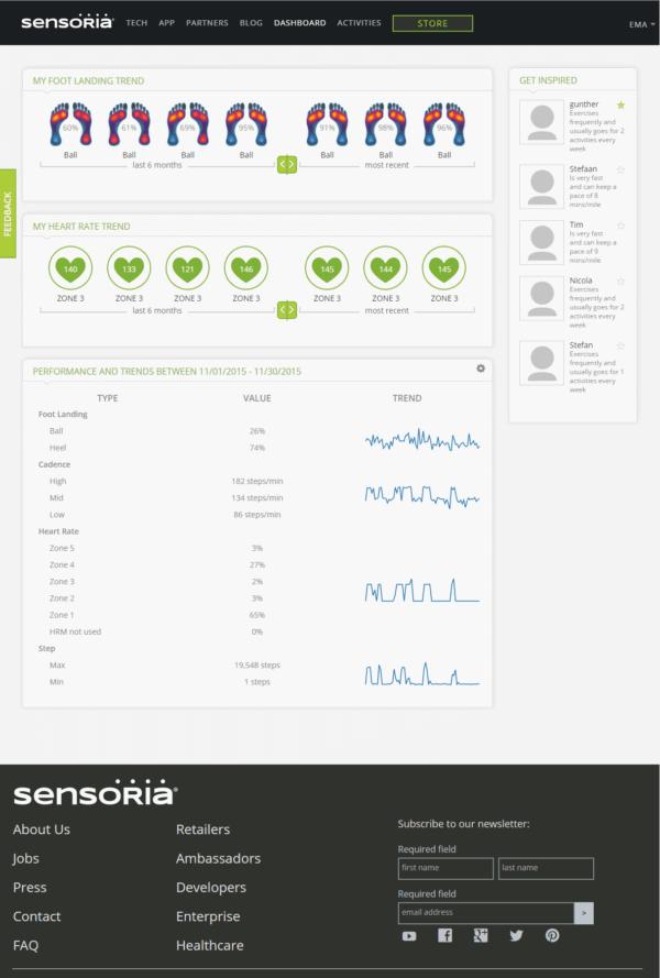 sensoria dashboard-2
