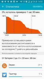 Galaxy S7 Battery_1