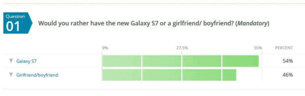 Galaxy S7 CompareMyMobile Survey Feb 2016 KK 1