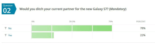 Galaxy S7 CompareMyMobile Survey Feb 2016 KK 2