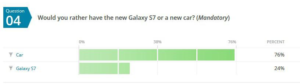 Galaxy S7 CompareMyMobile Survey Feb 2016 KK 4