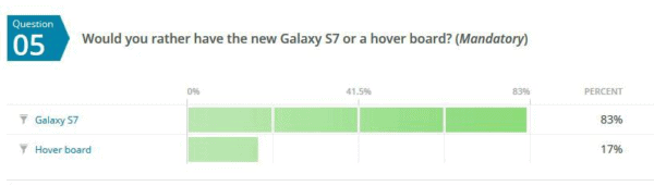 Galaxy S7 CompareMyMobile Survey Feb 2016 KK 5
