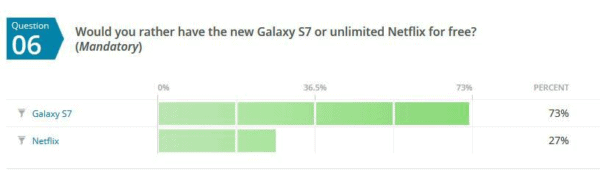 Galaxy S7 CompareMyMobile Survey Feb 2016 KK 6