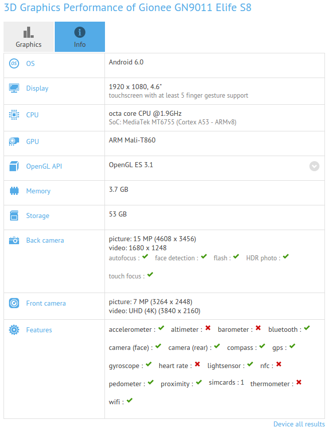 Gionee Elife S8 GFXBench_1
