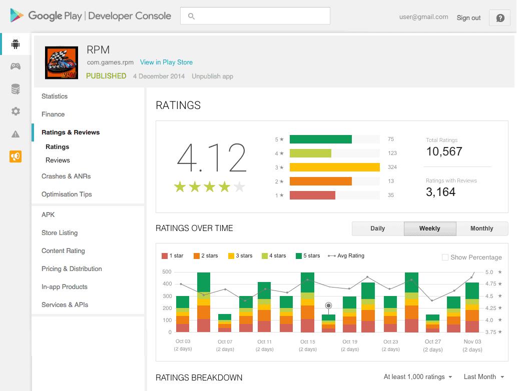 Google Developer Dashboard Changes