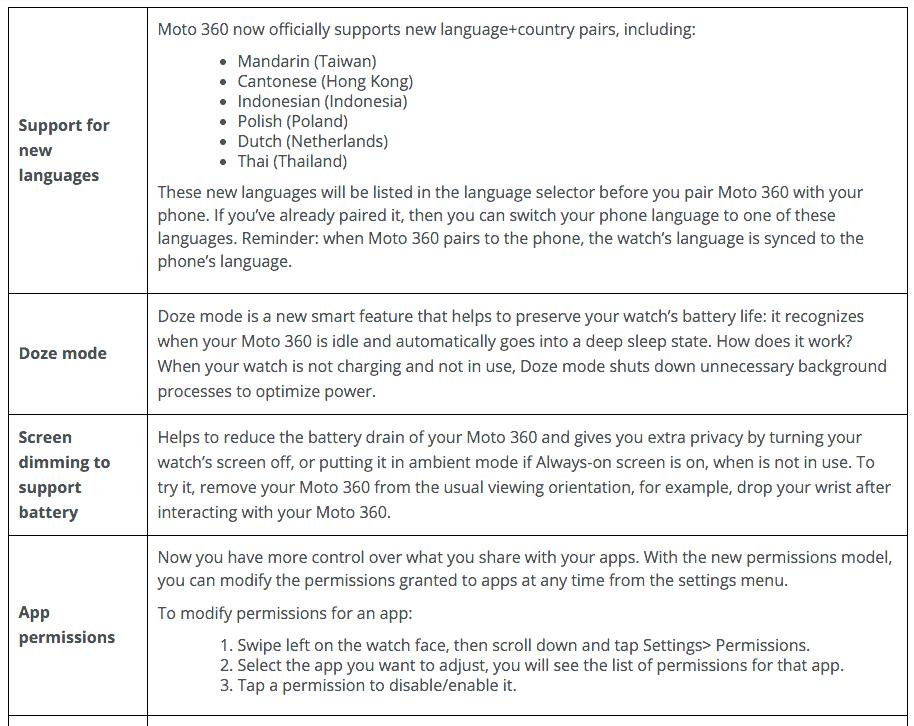 Moto 360 v2 Update 1