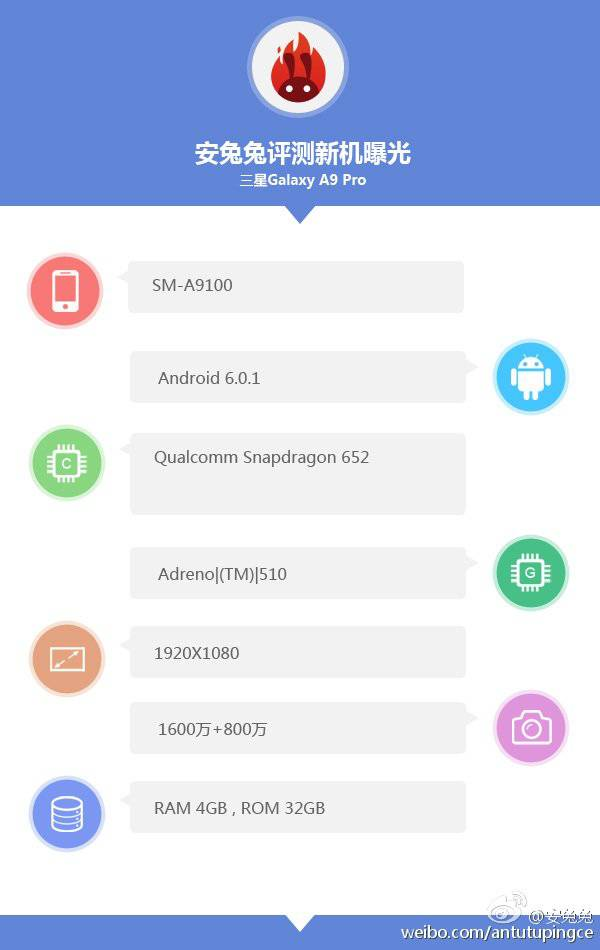 Samsung Galaxy A9 Pro AnTuTu_1
