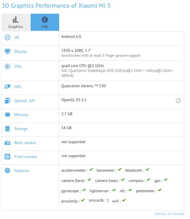 Xiaomi Mi 5 GFXBench leak_1