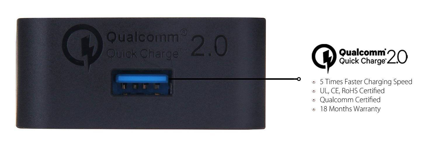 tronsmart quick charge 2 wall charger 5