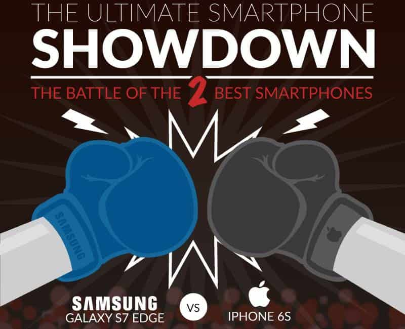 Samsung Galaxy S7 Edge vs The iPhone 6s